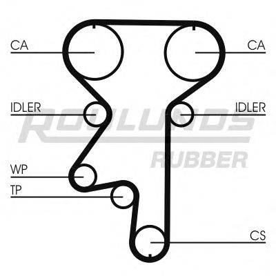 ROULUNDS RUBBER RR1208 Ремень ГРМ