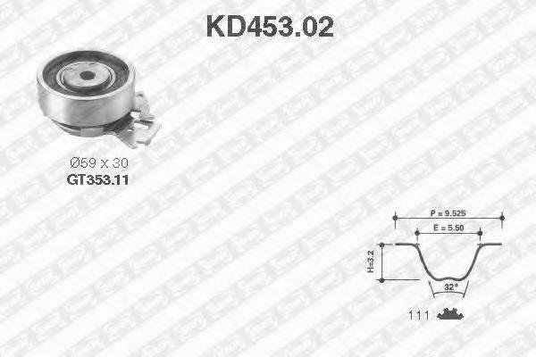 SNR KD45302 Комплект ремня ГРМ