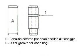 METELLI 011951 Направляющая втулка клапана