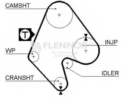 FLENNOR 4018 Ремень ГРМ