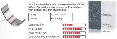 IPSA MB074700 Комплект подшипников коленчатого вала