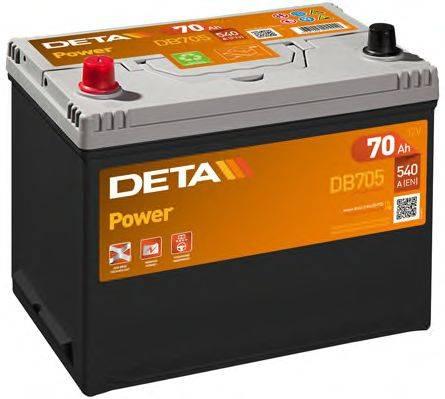 DETA DB705