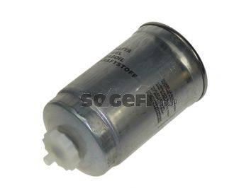 TECNOCAR RN234 Топливный фильтр